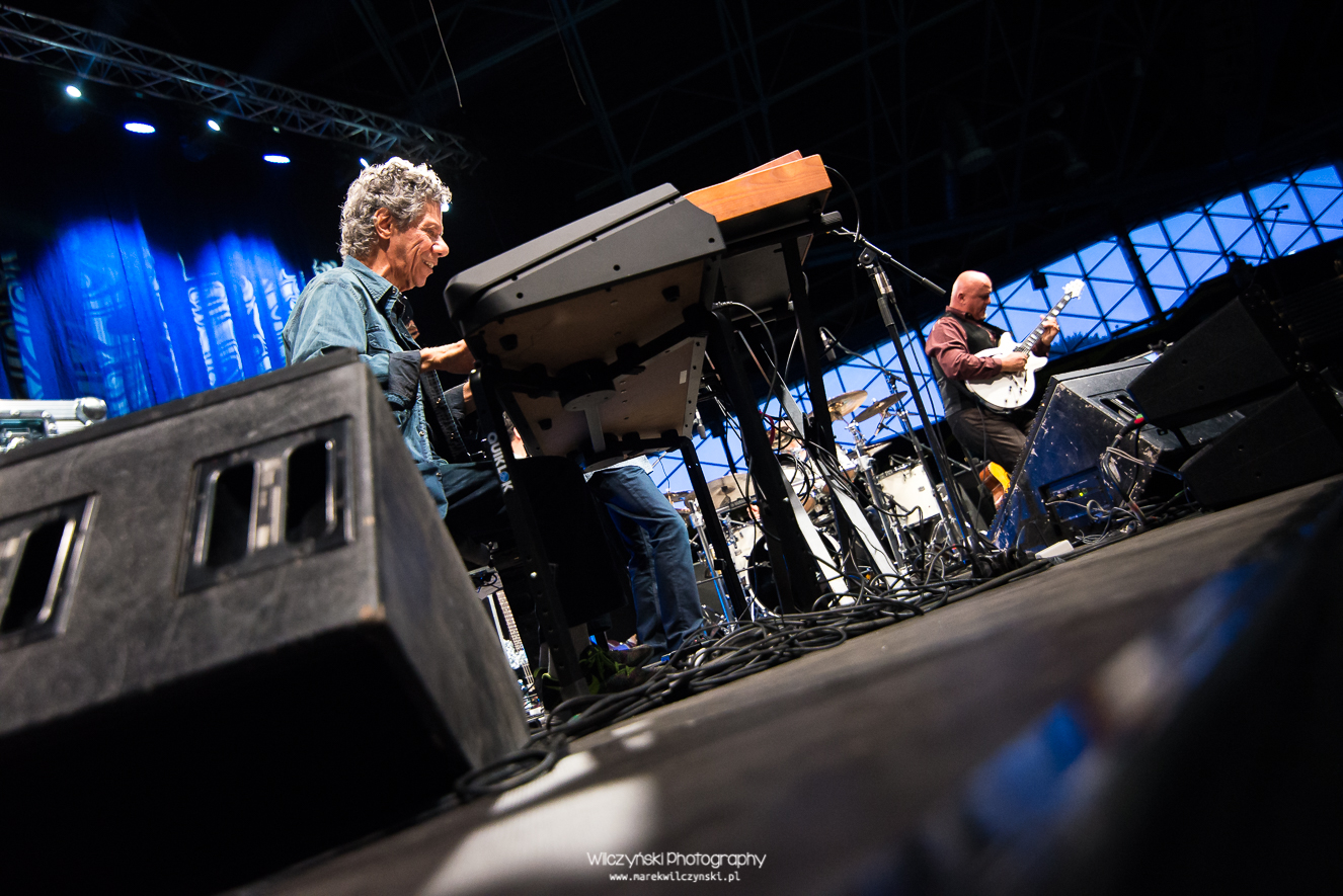 Chick Corea Elektric Band