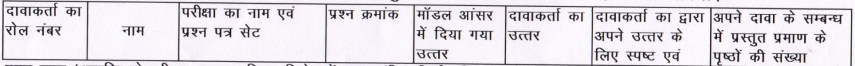CG Vyapam Challenging the answer key