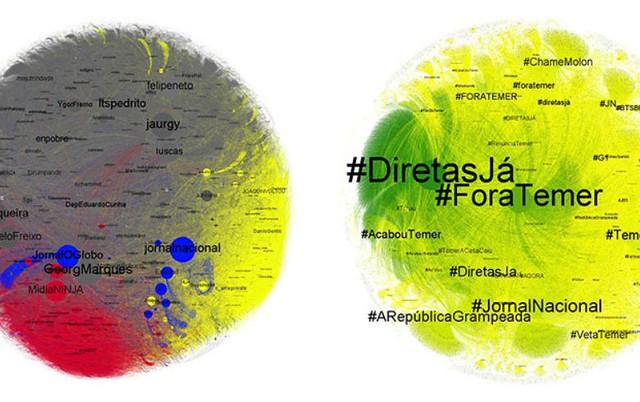 Diretas Já e Fora Temer dominam redes sociais; Globo faz campanha por indiretas