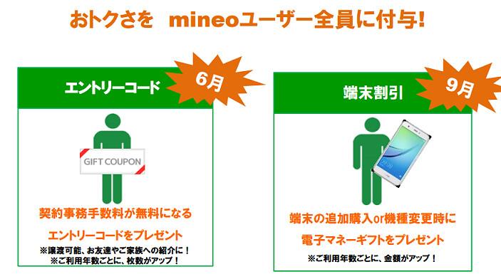 mineoentry