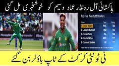 breaking news cricket team Imad Wasim tops ICC T20 bowling rankings After Pakistan India Match 2017