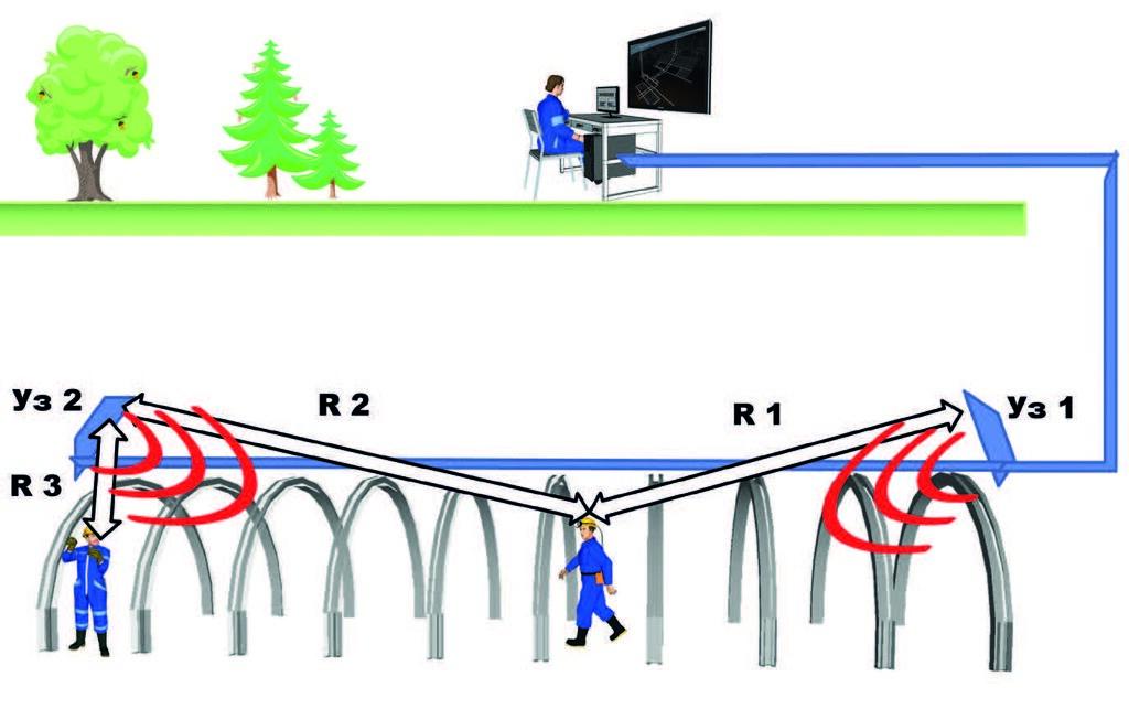 Определение местонахождения персонала при помощи беспроводной инфраструктуры связи