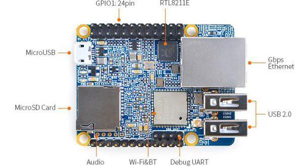 NanoPi Neo Plus2
