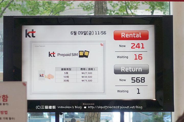 KT 韓國上網sim卡