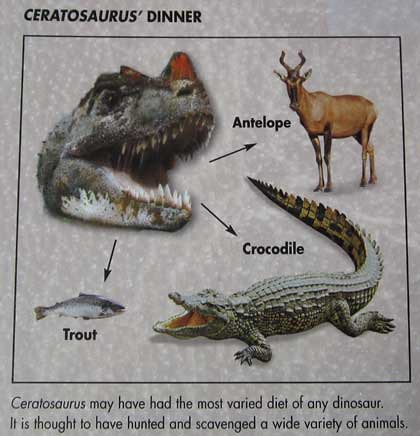"""If Dinosaurs Were Alive Today"""