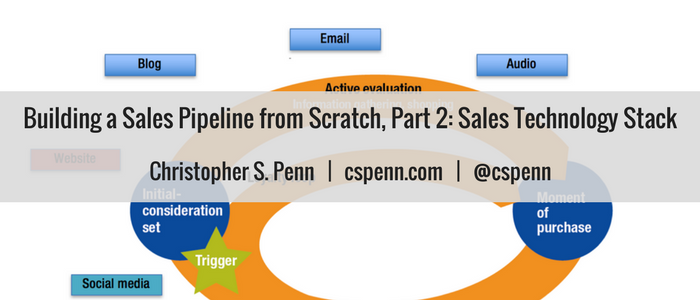 Building a Sales Pipeline from Scratch, Part 2- Sales Technology Stack.png