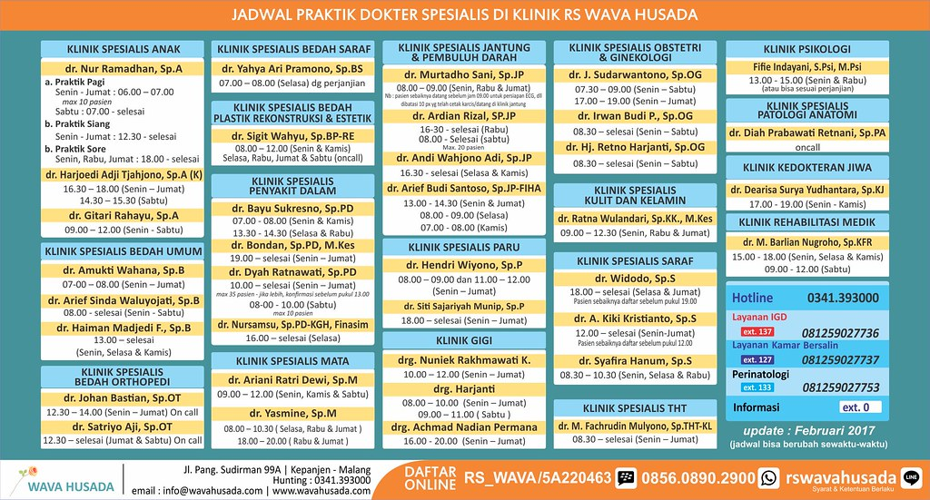 jadwal dokter RS Wava Husada