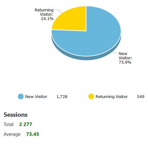 Analytics-2-may