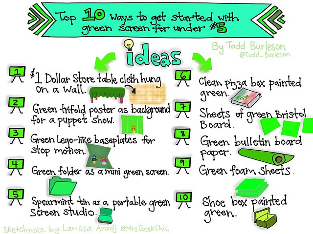 10 ways to get started with green screen for under $5! - Larissa Aradj & Todd Burleson #sketchnote #greensscreen