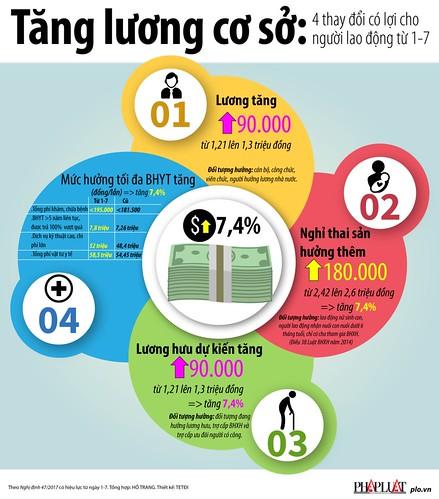 tang_luong-01300-01_wpbu
