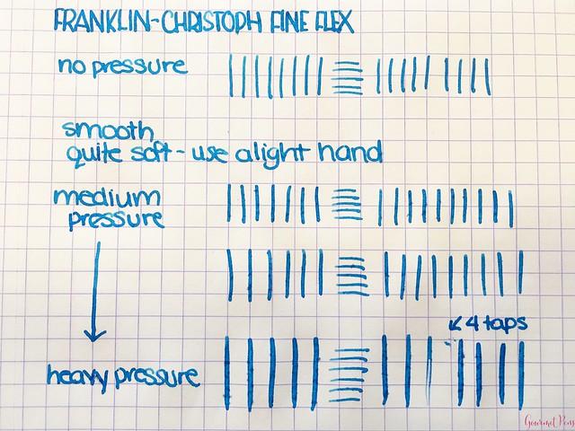 Review Franklin-Christoph Fine Flex & Fine SIG Flex Nibs @1901FC 22