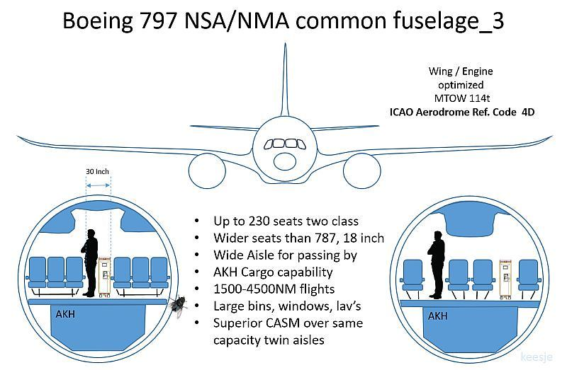 Airbus shelves A320neo-plus study - Page 5 - Airliners net