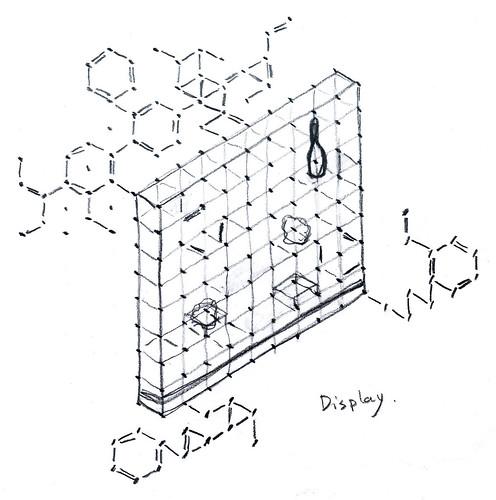 水相設計 - Molecure Pharmacy 分子藥局
