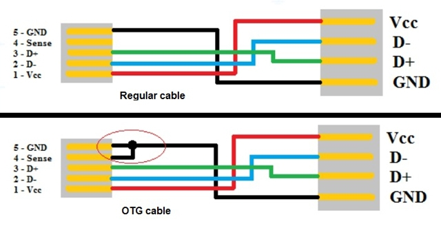 otg wiring diagram cable otg diagrama wiring diagrams rh parsplus co USB OTG & Android Phones DIY USB OTG Cable