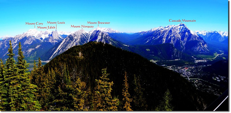 Panoramic View at meteorological station on Sanson Peak facing North 1-1