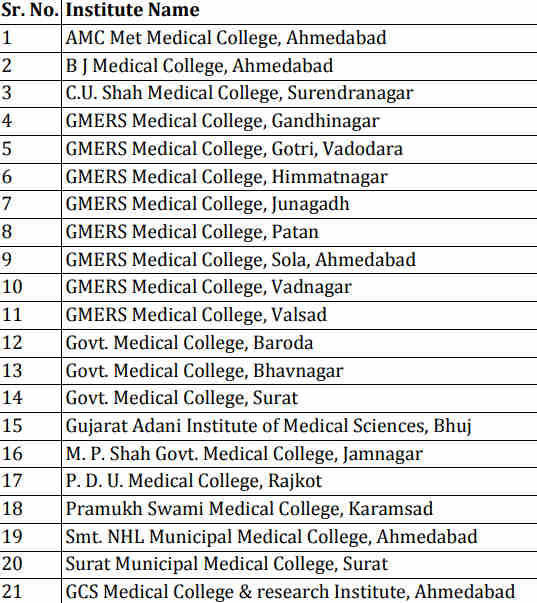 Gujarat Medical Admission List of Help Centres