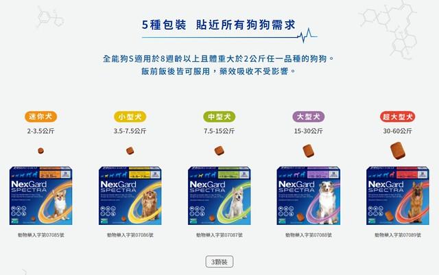 FireShot Capture 478 - 全能狗SI全效防護再升級 - http___nexgard.com.tw_public_spectra