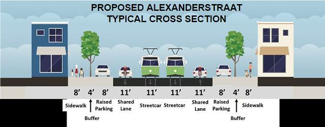 proposed alexanderstraat cs