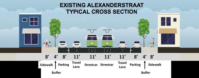existing alexanderstraat cs