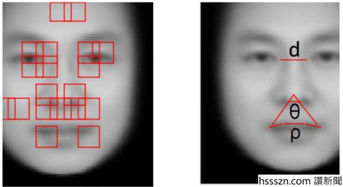Criminals-Can-Be-Identified-By-Their-Faces-Now-Via-Neural-Network-Developed-By-Artificial-Intelligence-1_550_300