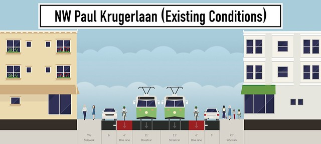 03. nw-paul-krugerlaan-existing-conditions
