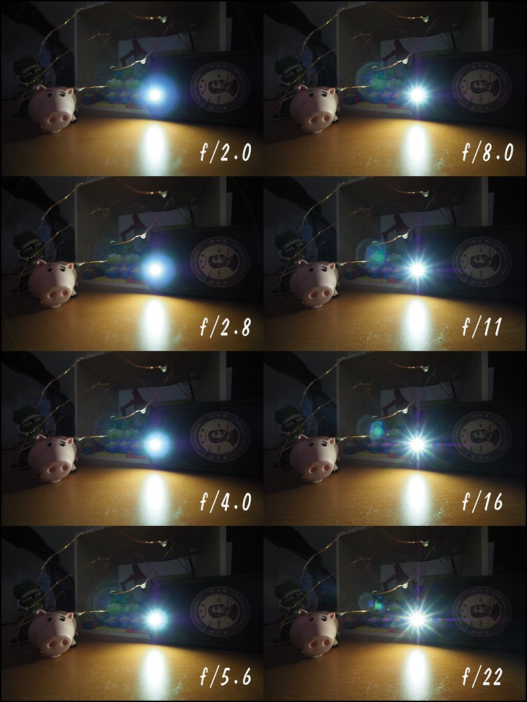 光圈數值|Laowa 7.5mm f/2.0