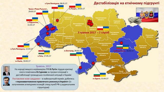 Спецслужби РФ намагаються дестабілізувати ситуацію в Україні через штучні акції протесту - Грицак
