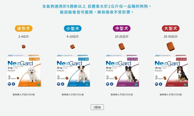 FireShot Capture 486 - 全能狗I除蚤壁蝨口服錠 - http___nexgard.com.tw_public_Nexgard