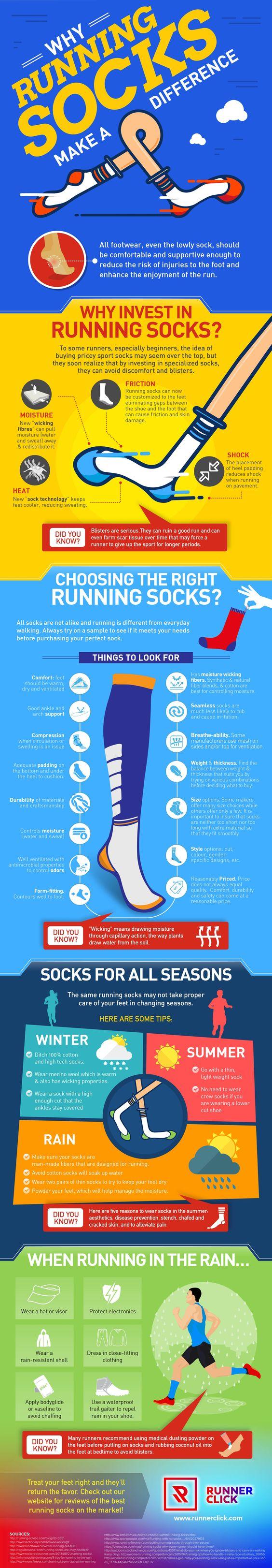 importancia calcetines para trotar infografia
