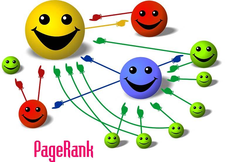 PageRank說明圖