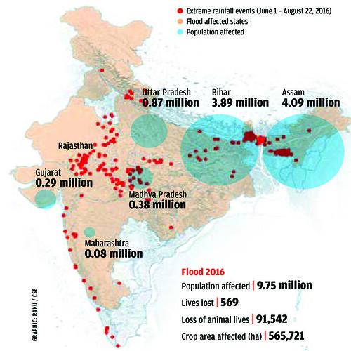 2016 में भारत में आई बाढ़ की रूपरेखा