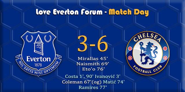 Everton v Chelsea banner