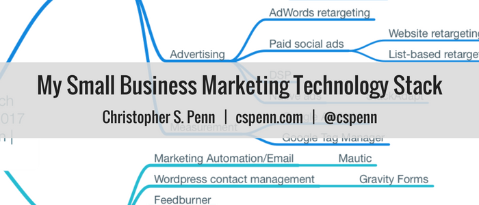 My Small Business Marketing Technology Stack - header.png