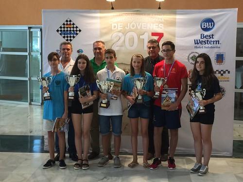Campionat d'Espanya sub14