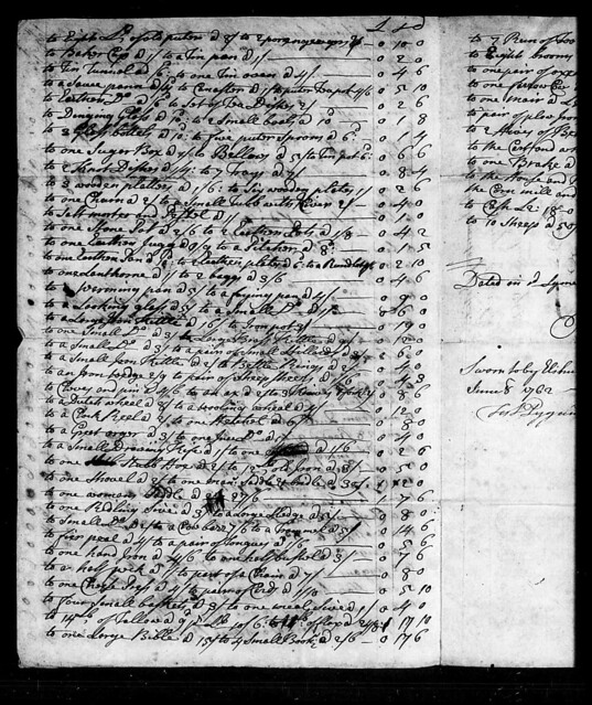 Will and Inventory of George Wade 1762