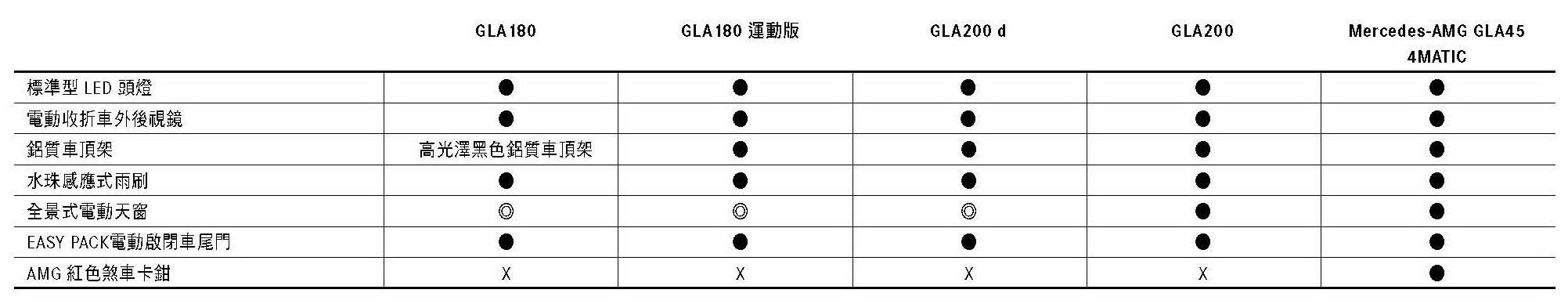 MY1718 GLA規格配備表20170510_final_頁面_07