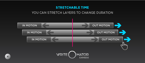 """""""Stretchable"""