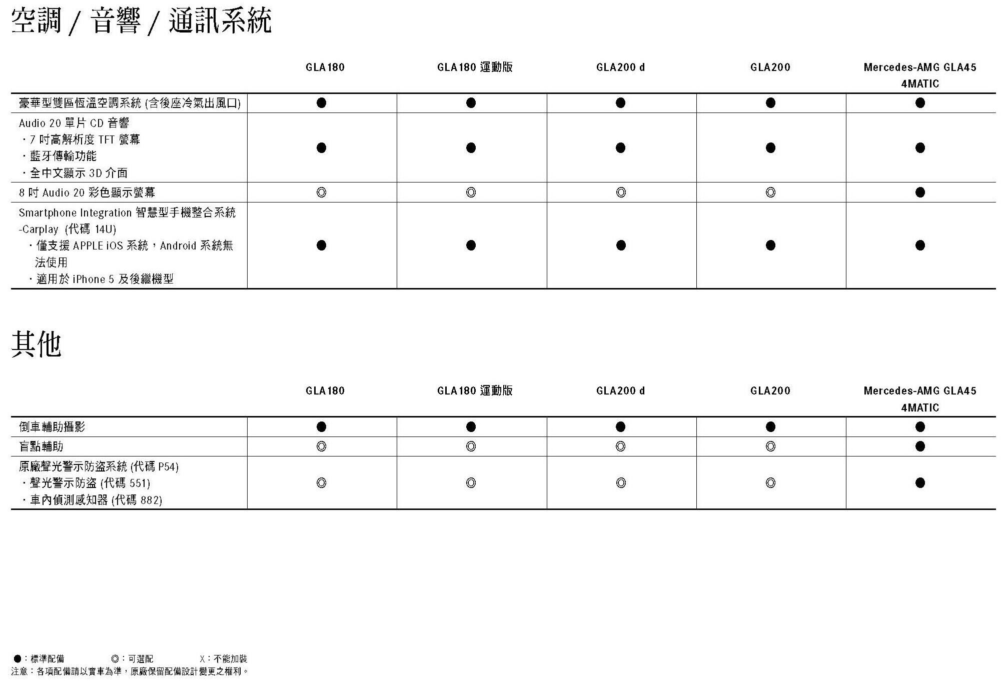 MY1718 GLA規格配備表20170510_final_頁面_10