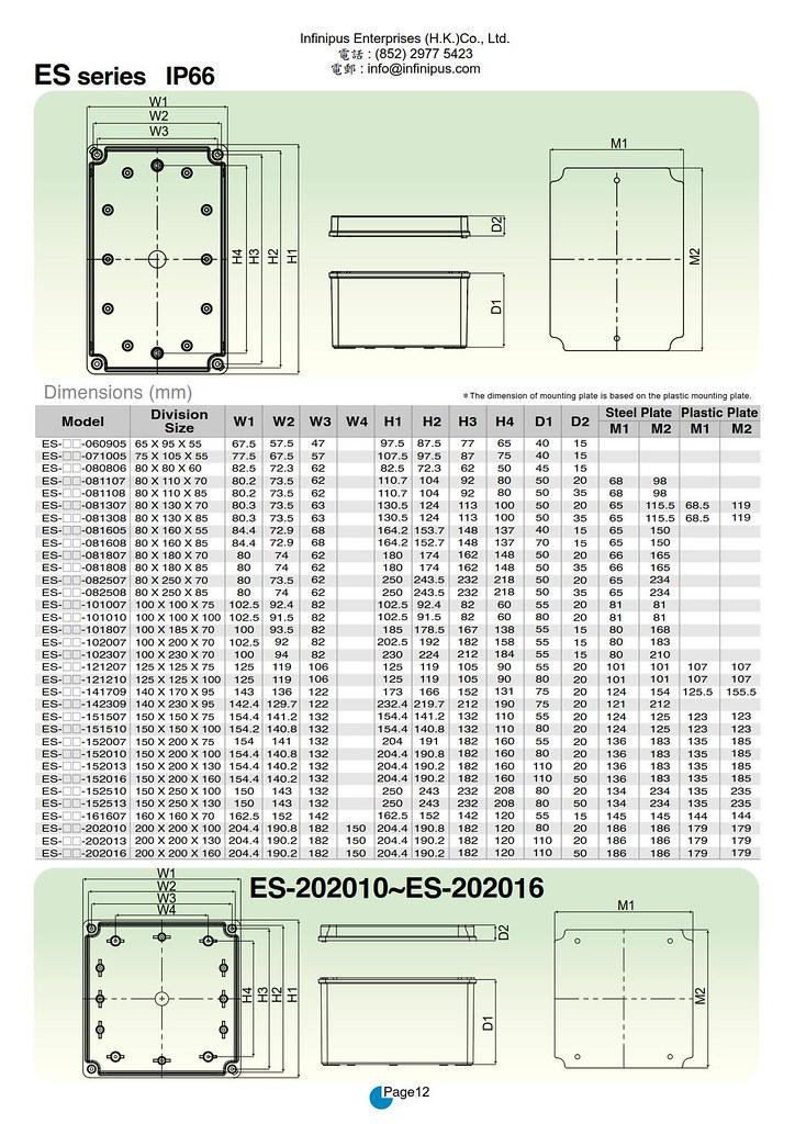 e-tan2-p22