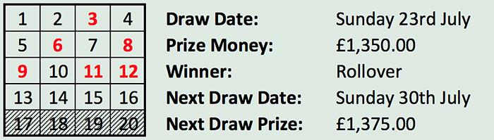 Lotto 23 July