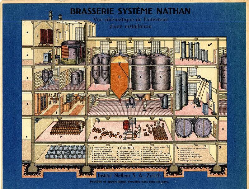 Nathan-brouwerij-schema
