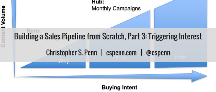 Building a Sales Pipeline from Scratch, Part 3- Triggering Interest.png
