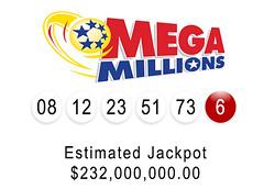 Arkansas Mega Millions Lottery 7-18-2017