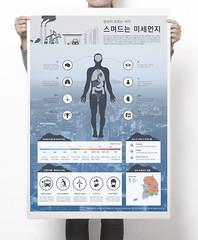[Infographics] Fine Dust Pollutioin????? ????