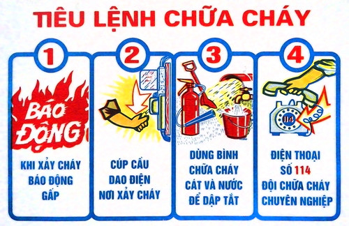 In Case of Fire Sign in Hanoi, Vietnam