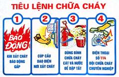 In Case of Fire Sign in Hanoi, Vietnam