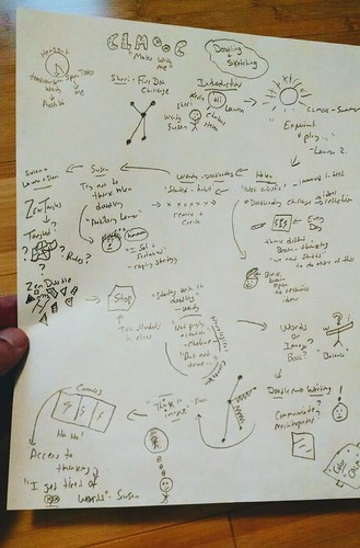 #clmooc make with me sketchnoting