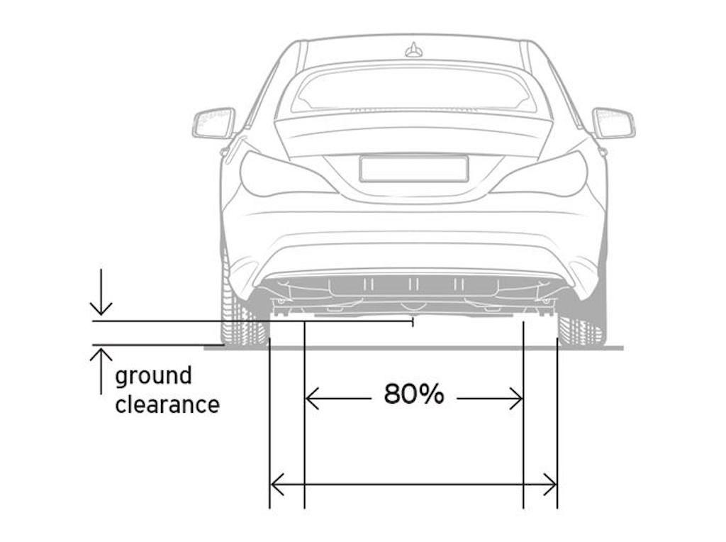 ARAI-Ground clearance measurement
