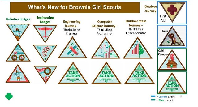 BrownieOutdoorBadges