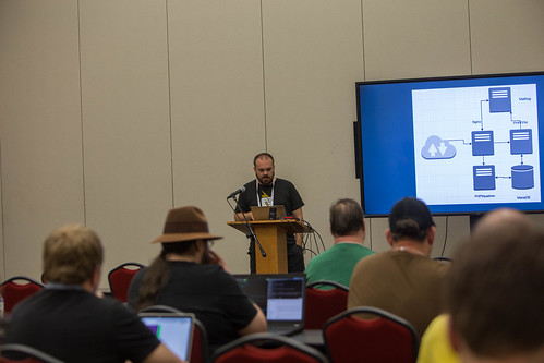 Drupal Camp Asheville 2017-268
